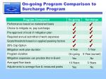 on going program comparison to surcharge program