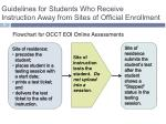 guidelines for students who receive instruction away from sites of official enrollment2