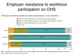 employer resistance to workforce participation on ohs