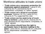 workforce attitudes to trade unions