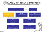 iso iec tr 15504 components