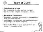 team of cmmi