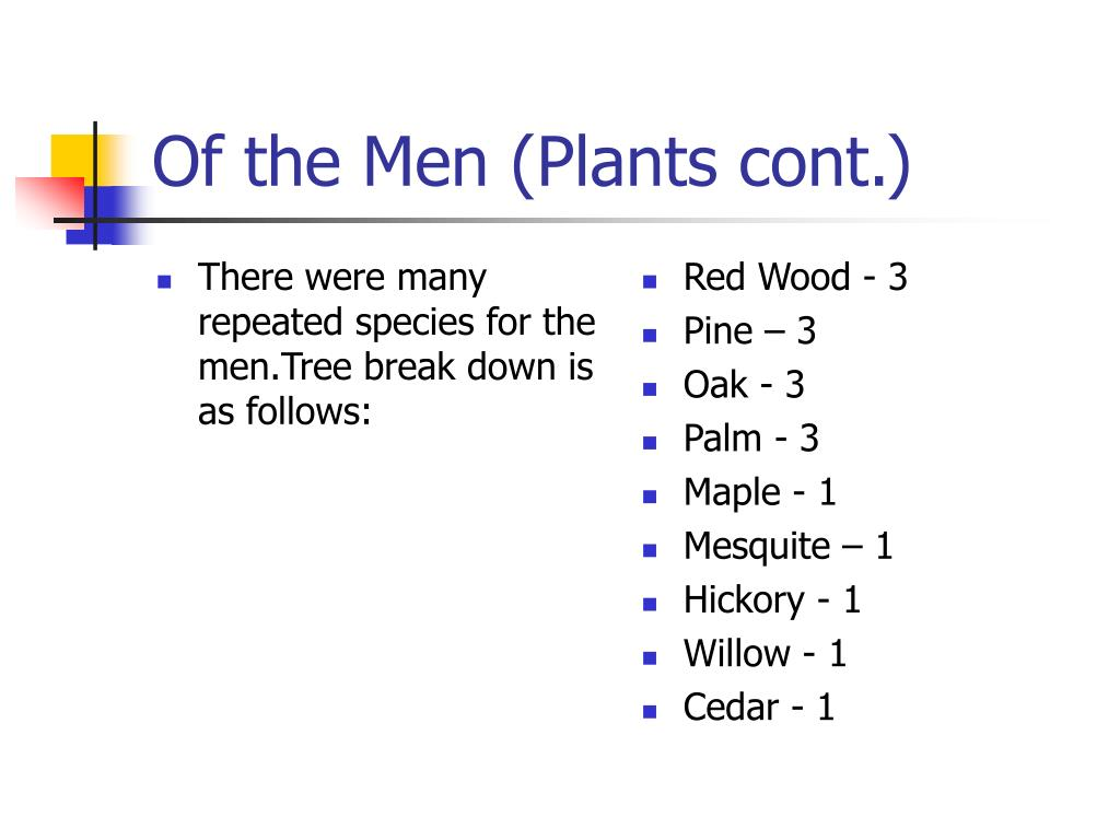 There were many repeated species for the men.Tree break down is as follows: