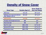 density of snow cover