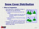 snow cover distribution3