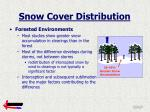 snow cover distribution5