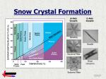 snow crystal formation