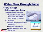 water flow through snow4