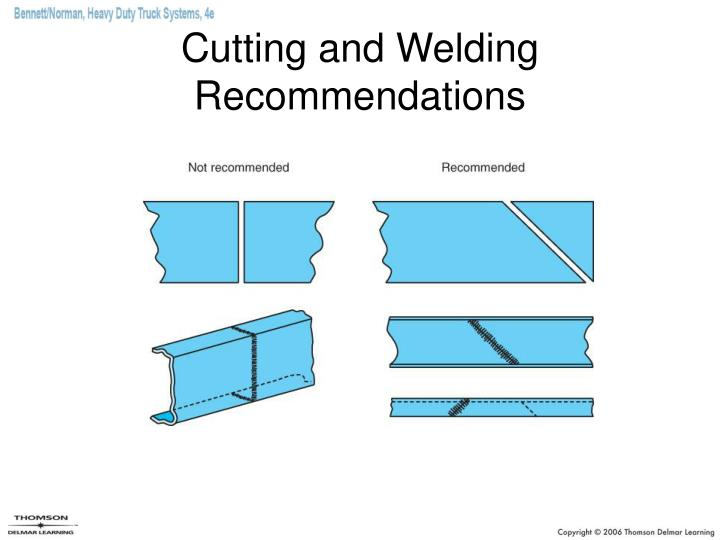 Cutting and Welding Recommendations