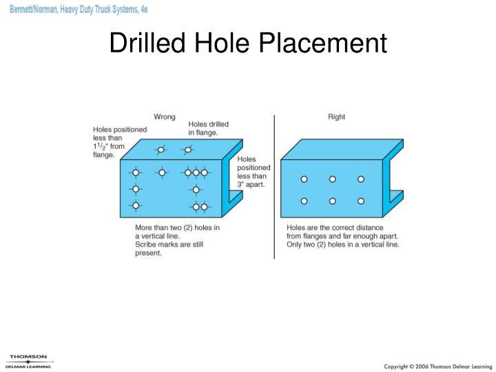 Drilled Hole Placement