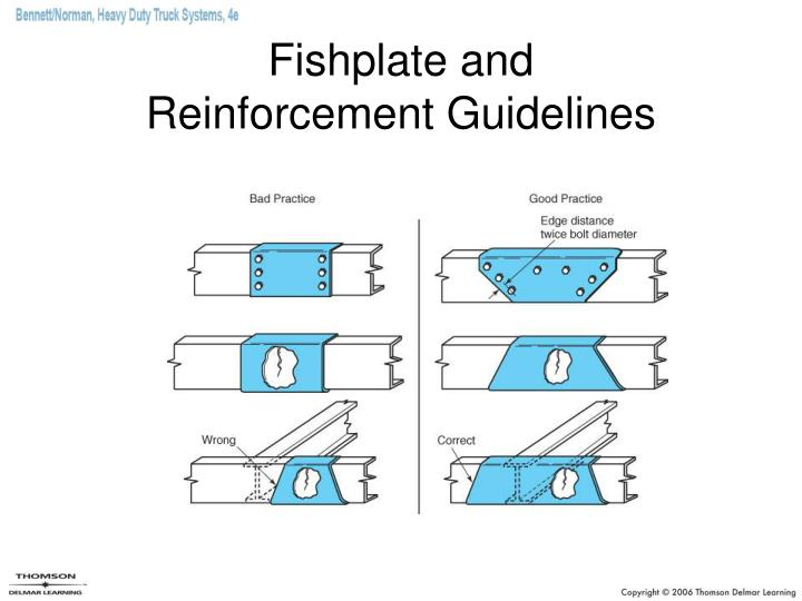 Fishplate and