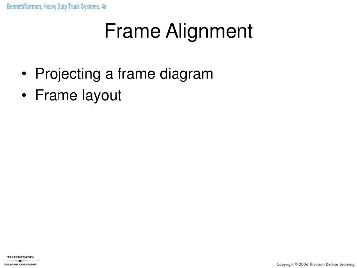 Frame Alignment