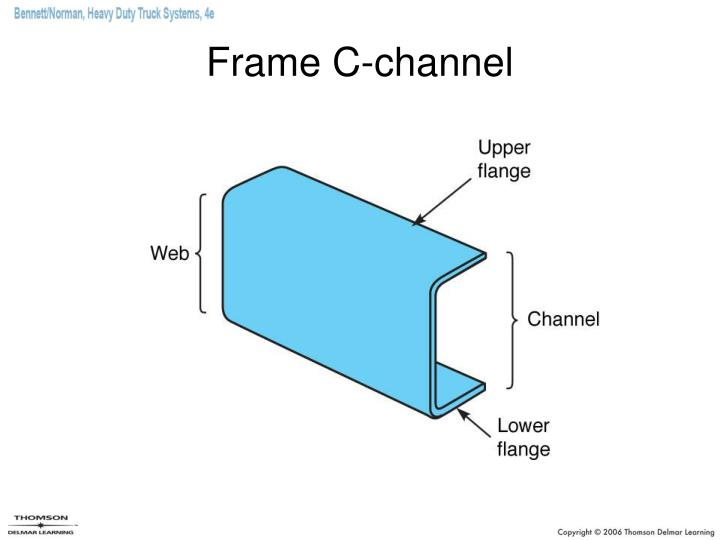 Frame C-channel