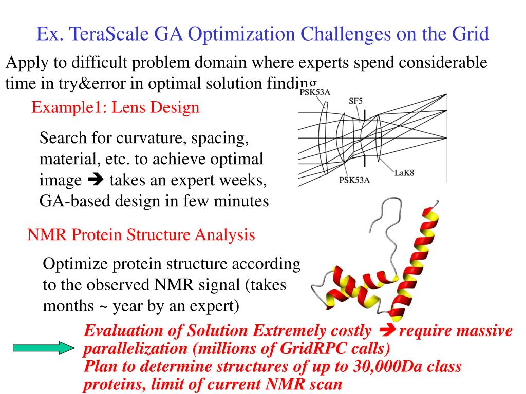 Ex. TeraScale GA Optimization Challenges on the Grid