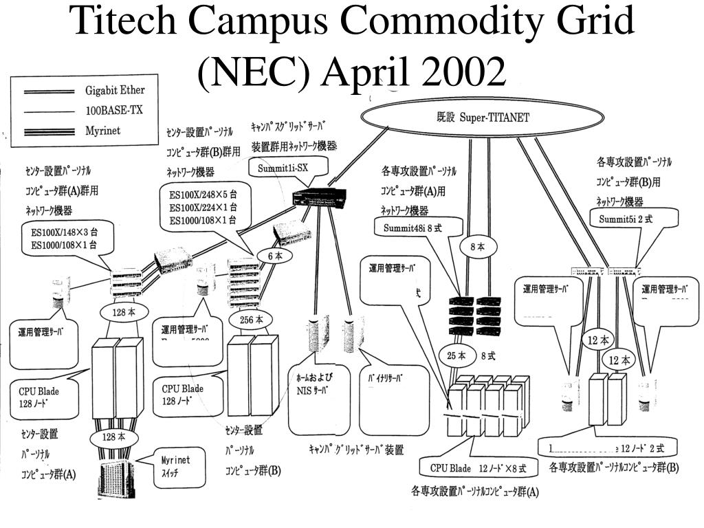 Titech Campus Commodity Grid