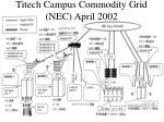 titech campus commodity grid nec april 2002