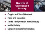 growth of unlicensed driving