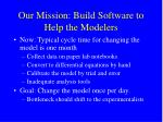 our mission build software to help the modelers2