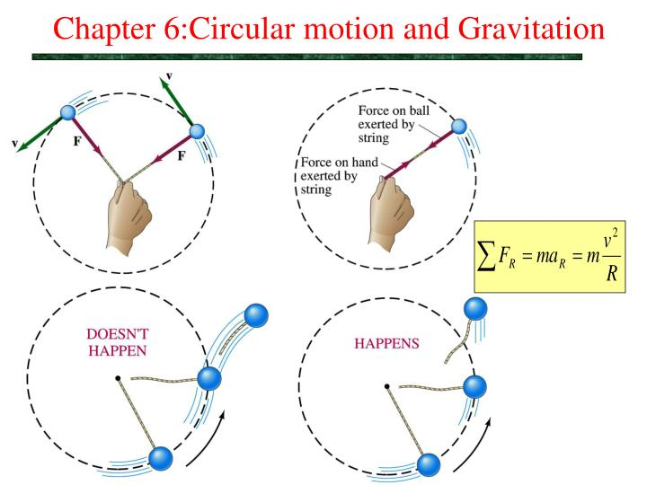 chapter 6 circular motion and gravitation n.