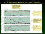 6 consumers effects on local diversity16