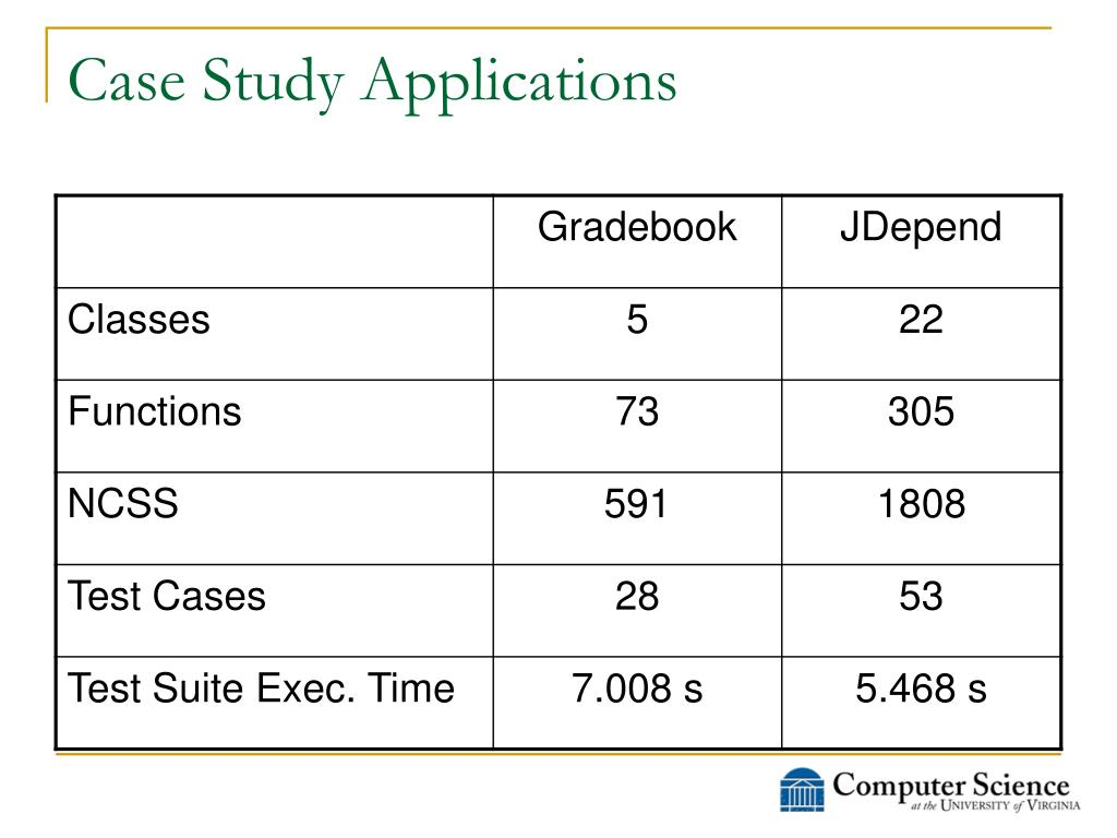 Case Study Applications