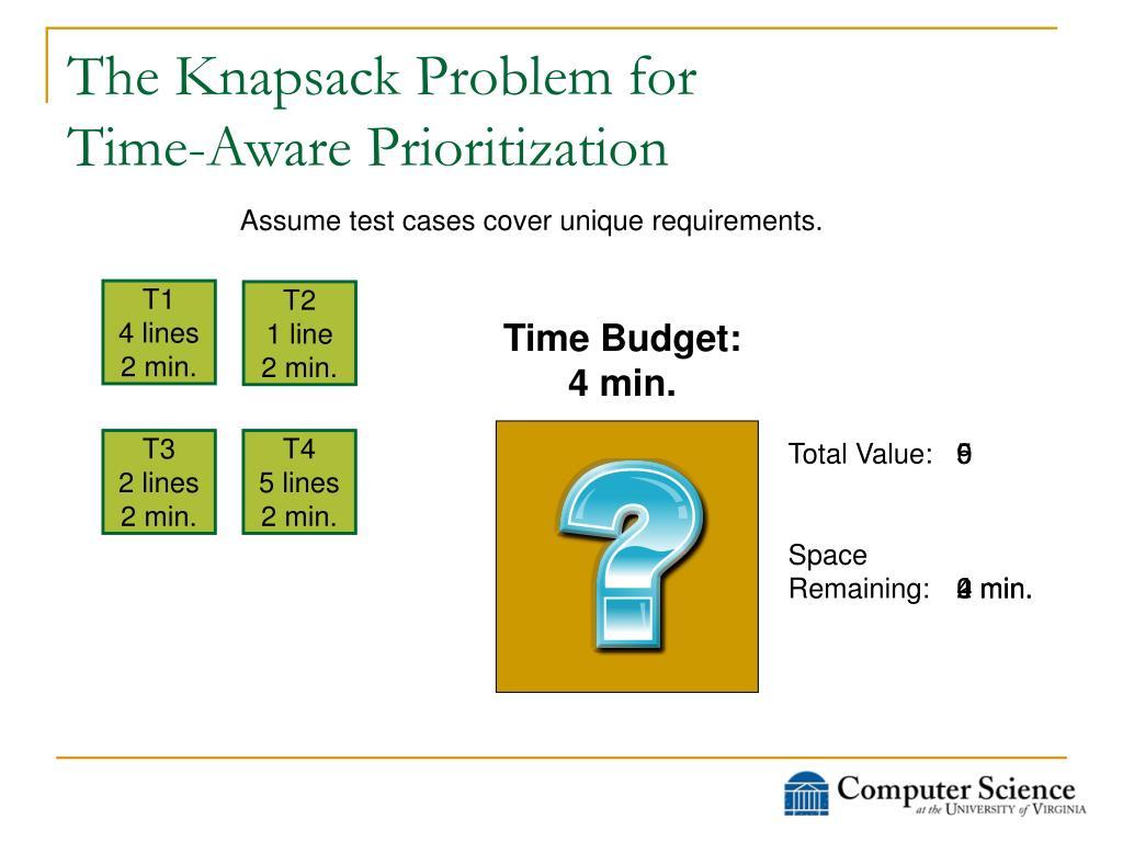 The Knapsack Problem for