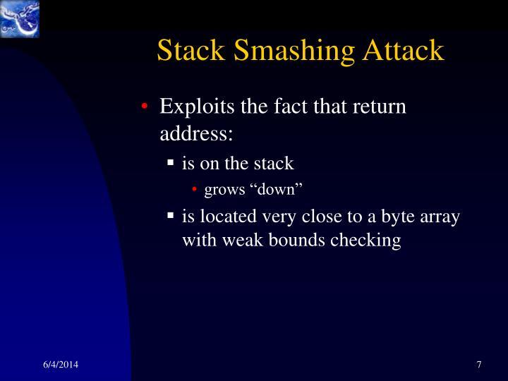 Stack Smashing Attack