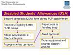 disabled students allowances dsa