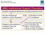 mmu institutional support procedure
