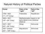 natural history of political parties