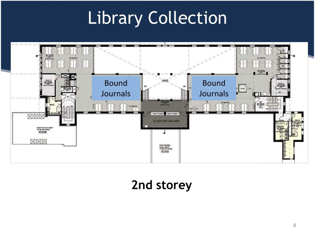 Library Collection