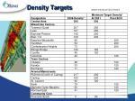 density targets