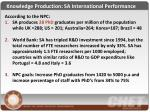knowledge production sa international performance