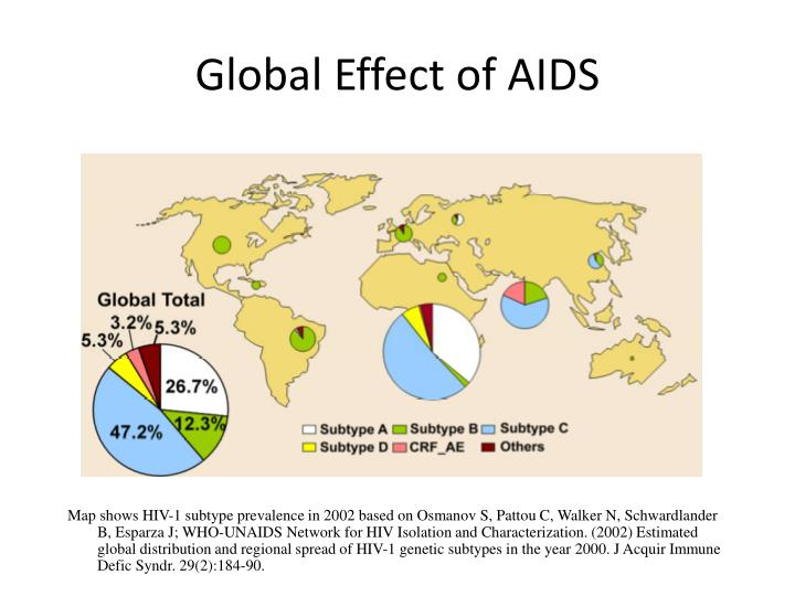 Global Effect of AIDS