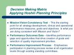 decision making matrix applying hoshin planning principles