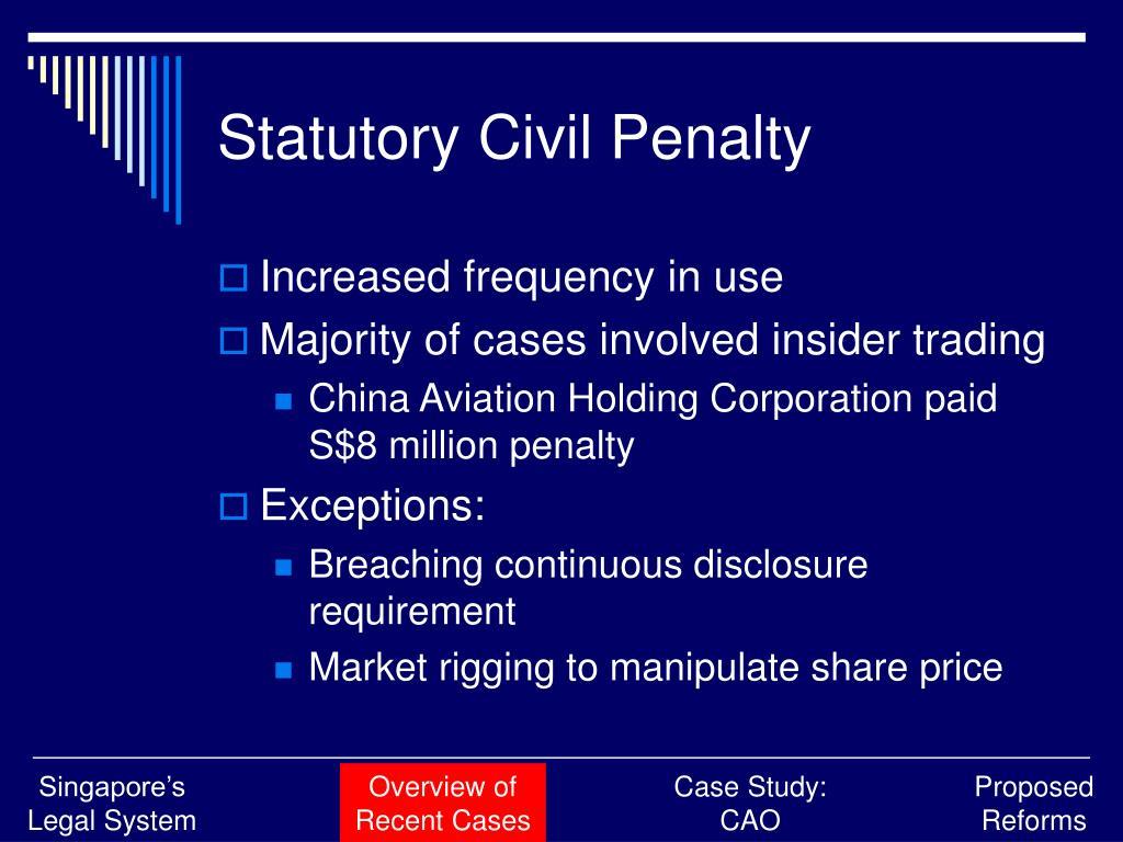 Statutory Civil Penalty