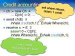 credit accounting