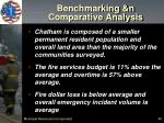 benchmarking n comparative analysis