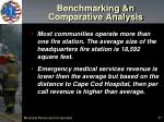 benchmarking n comparative analysis2
