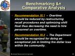 benchmarking n comparative analysis3