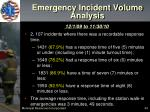 emergency incident volume analysis3