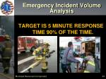 emergency incident volume analysis4
