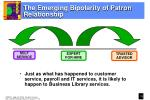the emerging bipolarity of patron relationship