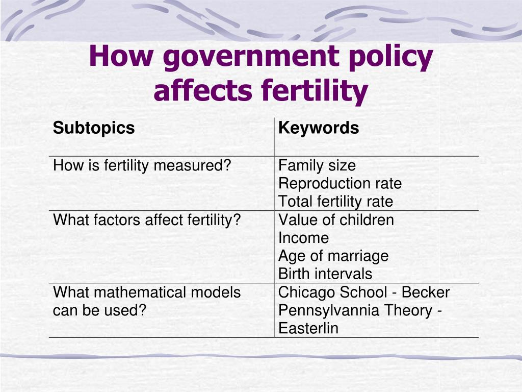 How government policy affects fertility