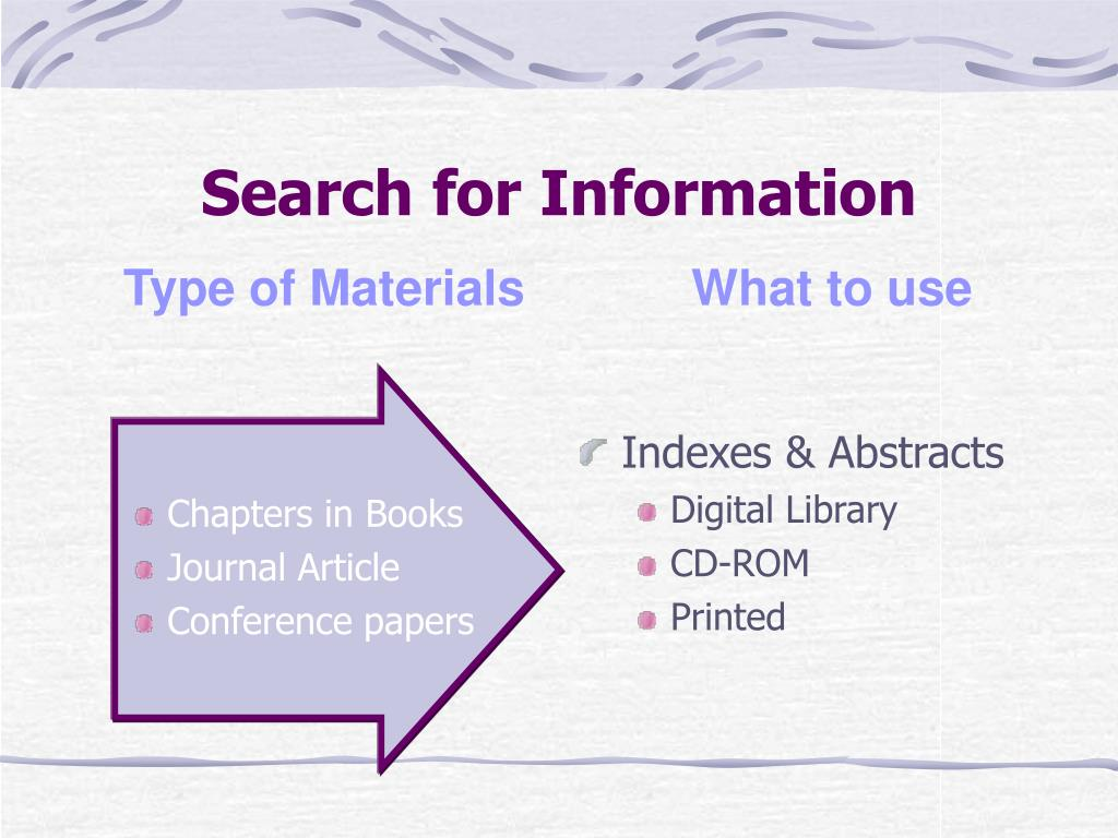 Chapters in Books
