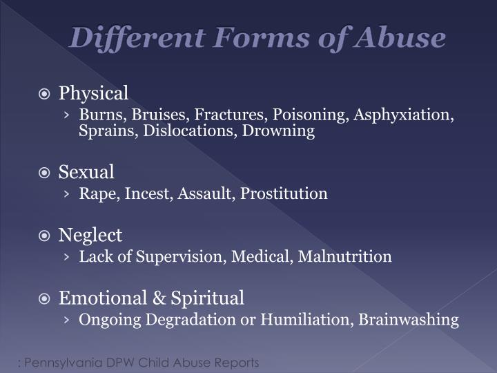 Different Forms of Abuse