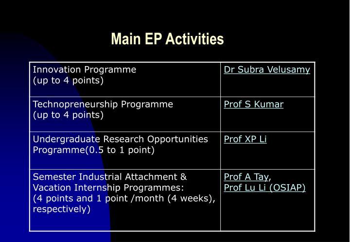 Main ep activities
