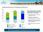 estimated synergies are 20 above q4 2007 target