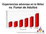 experiencias adversas en la ni ez vs fumar de adultos