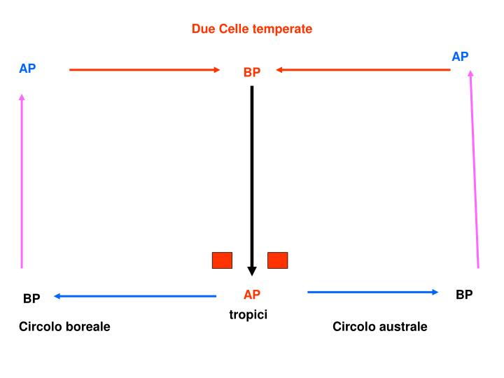 Due Celle temperate